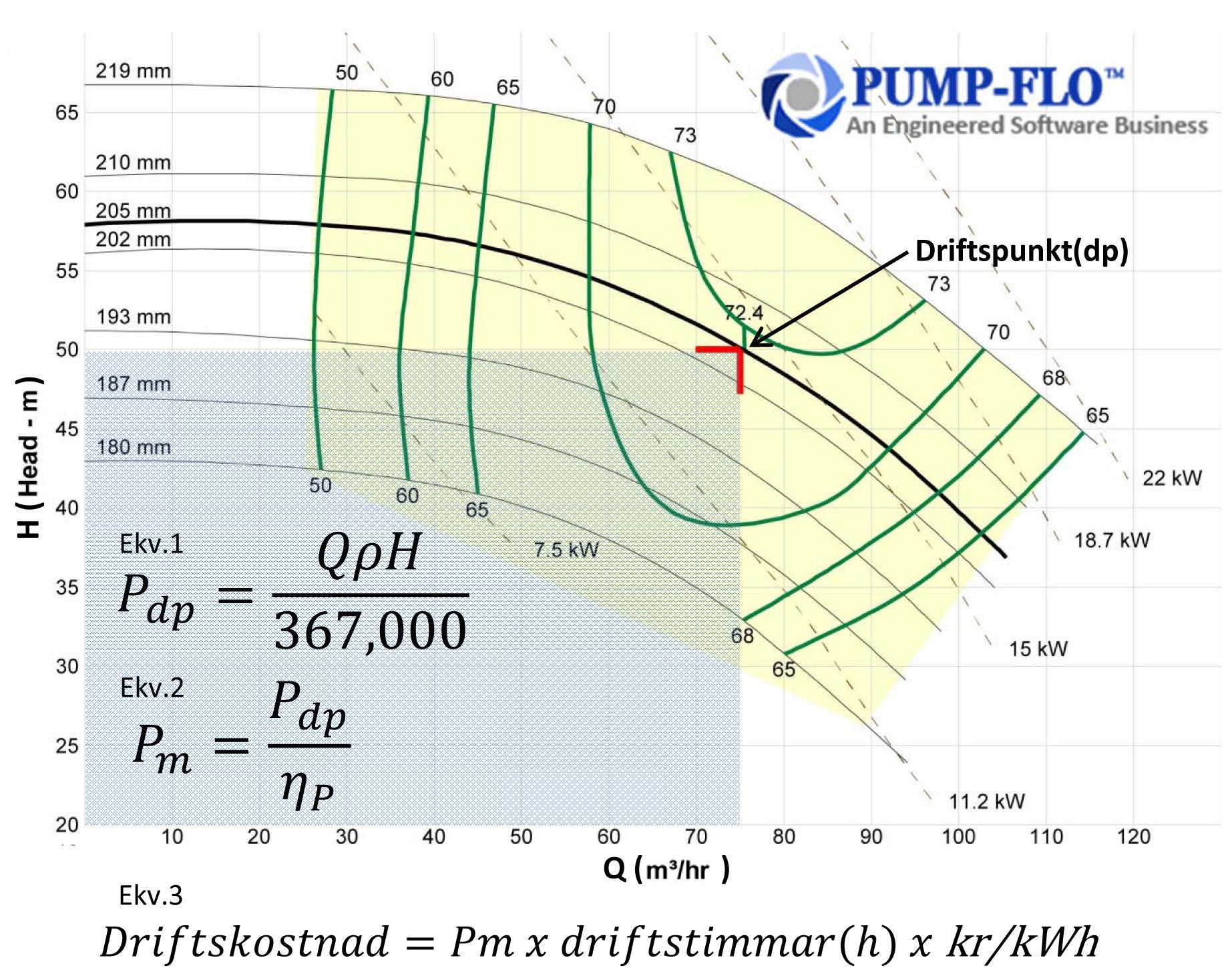 Microsoft PowerPoint - bild_pumpkostnad.pptx