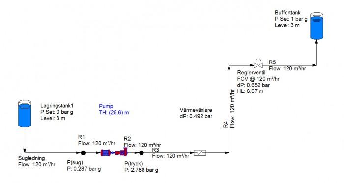 pumpsystem_120m3h