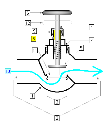 Valve_cross-section