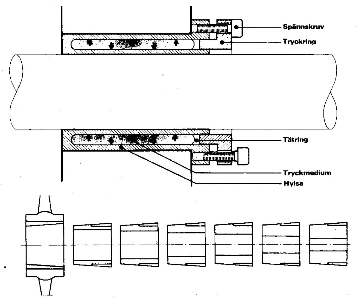 Exempel på spännhylsor