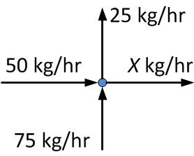Figur 11_3c