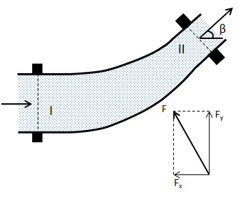 Figur 11_8a