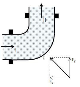 Figur 11_8b