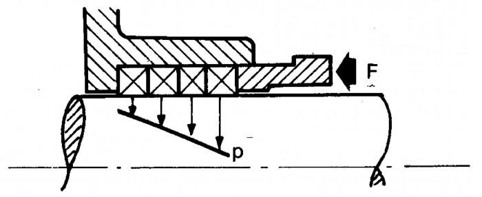 Figur 5.12 Packbox utan spärrvätska