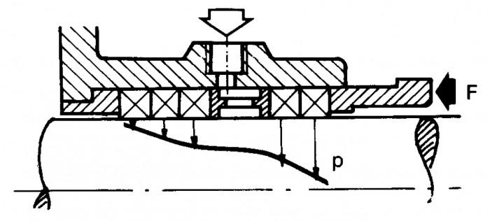 Figur 5.13 Box för spärrvätska med normal placering av vätskelåsring