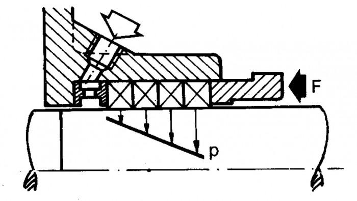 Figur 5.14 Box för spärrvätska med vätskelåsringen placerad längst in i boxen.