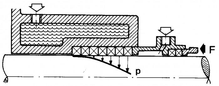 Figur 5.15 Kyld packbox utan spärrvätska.