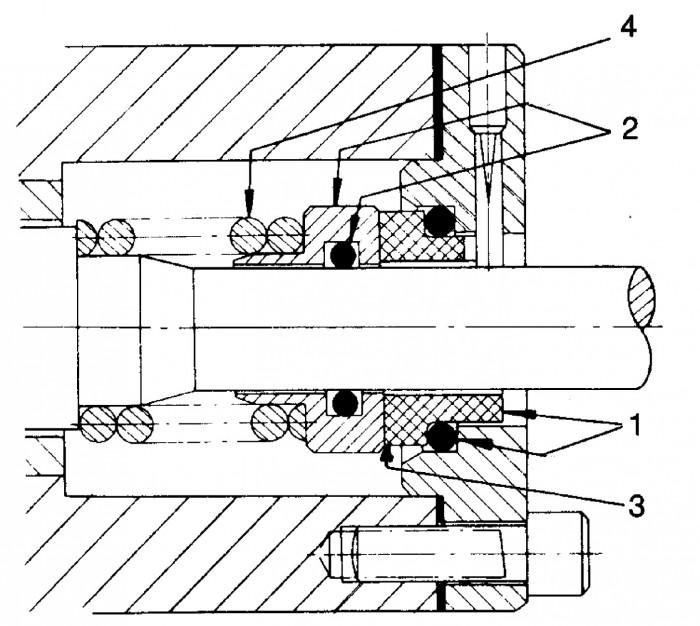 Figur 5.16 Roterande enkel plantätning