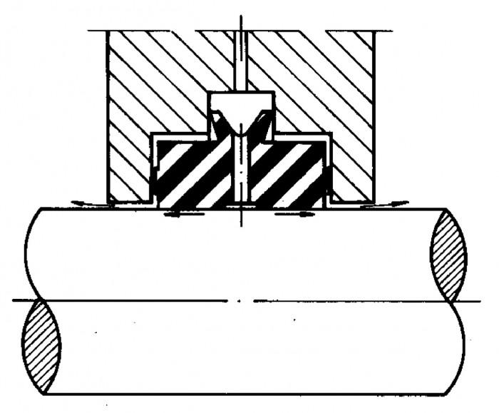 Figur 5.5 Svävartätning
