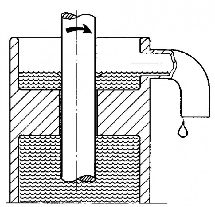Figur 5.6 Spalttätning