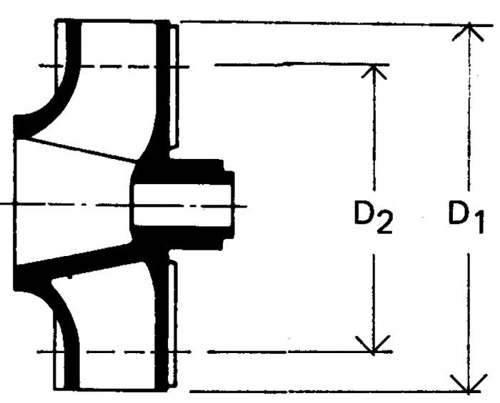Figur 8.3 Pumphjul med ytterdiameter från D1 till D2.