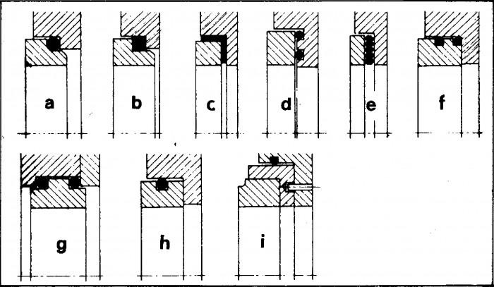 Figur 5.19 Några exempel på hur en stationär tätningsring kan fästas och tätas. A är DIN-standard och ger den största flexibiliteten (källa Mayer)