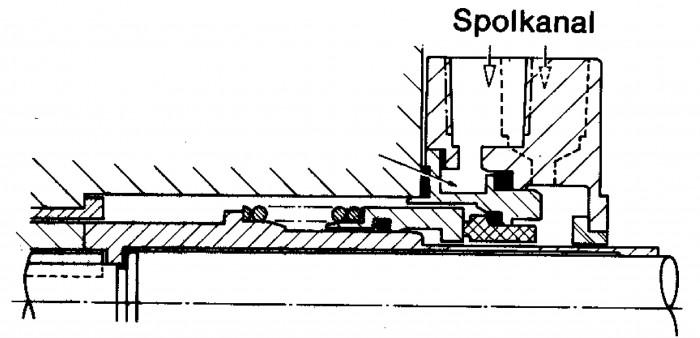 Figur 5.26 Tätning utan cirkulation men med kylning