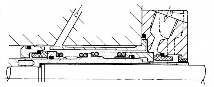 Figur 5.28 Dubbeltätning