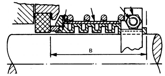 Figur 5.29 Kemitätning av teflonbälgtyp