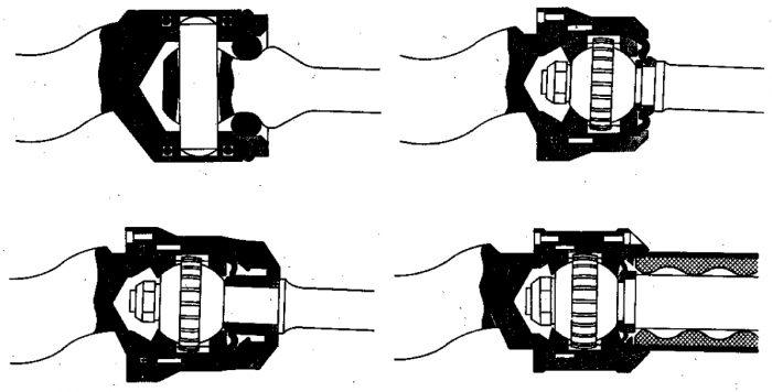 Olika typer av drivknutar för excenterskruvpumpar